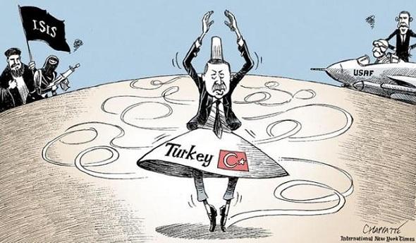 Türkiye'nin dıştan görünüşü