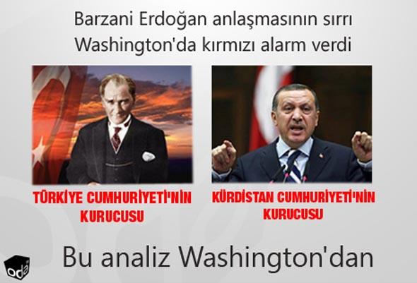 Barzani Erdoğan Anlaşmasının Sırrı Washington'da Kırmızı Alarm Verdi
